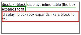 inline-table